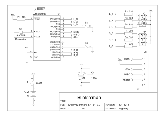 blinknman-diagram