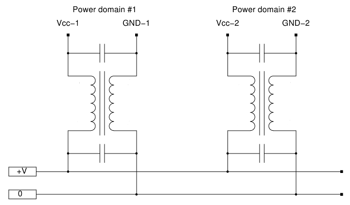 transline2-power-decoupling